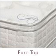 Shop Euro-Top Mattresses